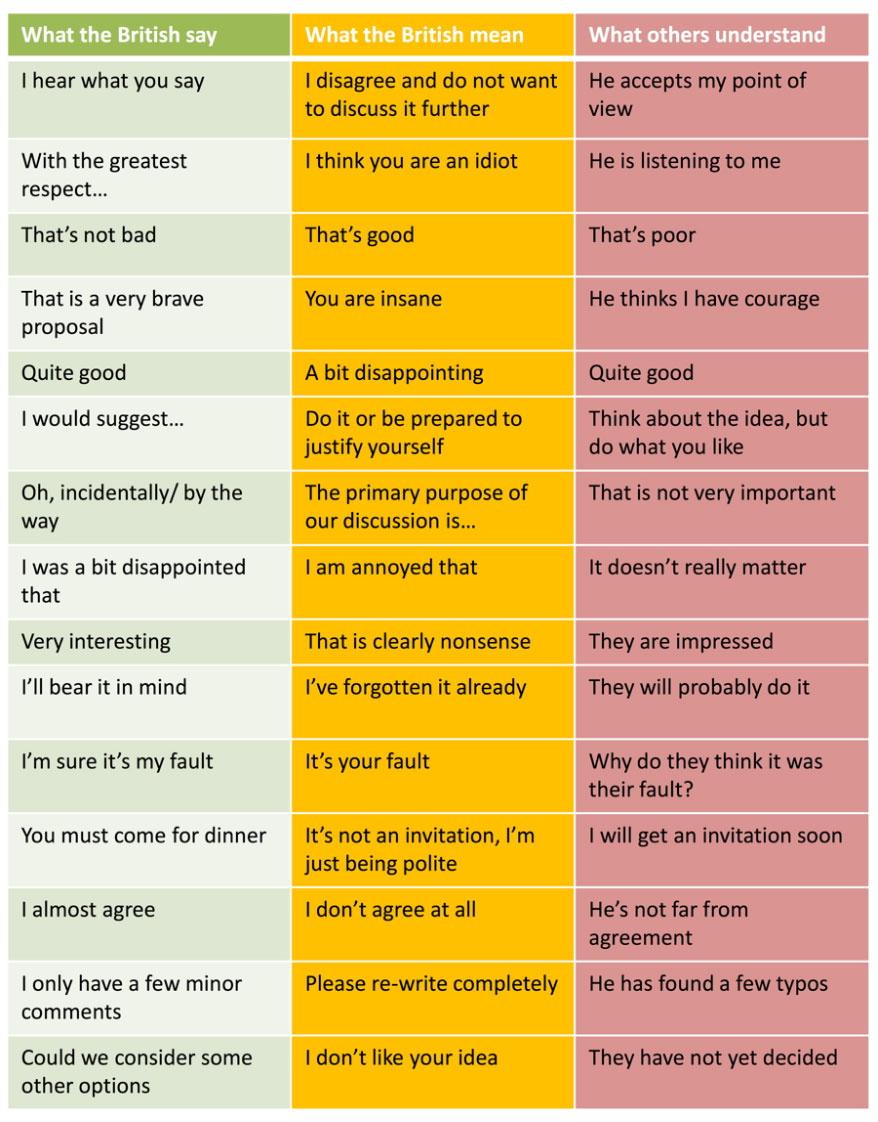 englishenglish
