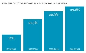 0602-income-tax-on_2813468c